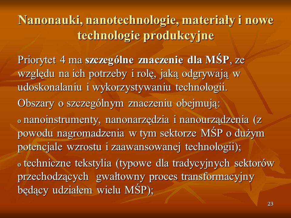 23 Nanonauki, nanotechnologie, materiały i nowe technologie produkcyjne Priorytet 4 ma szczególne znaczenie dla MŚP, ze względu na ich potrzeby i rolę, jaką odgrywają w udoskonalaniu i wykorzystywaniu technologii.