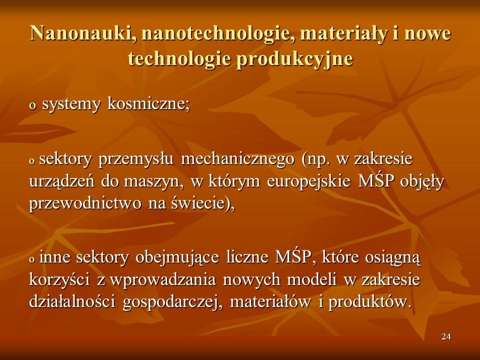 24 Nanonauki, nanotechnologie, materiały i nowe technologie produkcyjne o systemy kosmiczne; o sektory przemysłu mechanicznego (np.