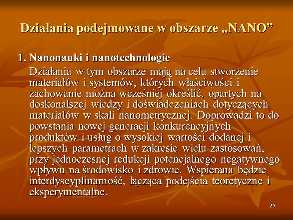 25 Działania podejmowane w obszarze NANO 1.