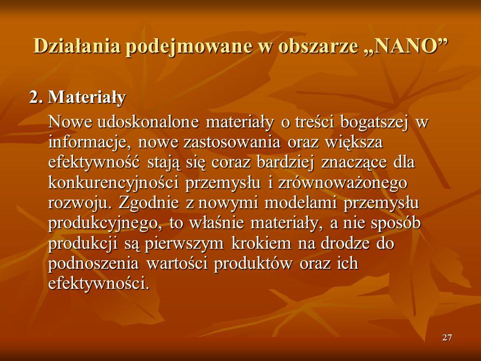 27 Działania podejmowane w obszarze NANO 2.