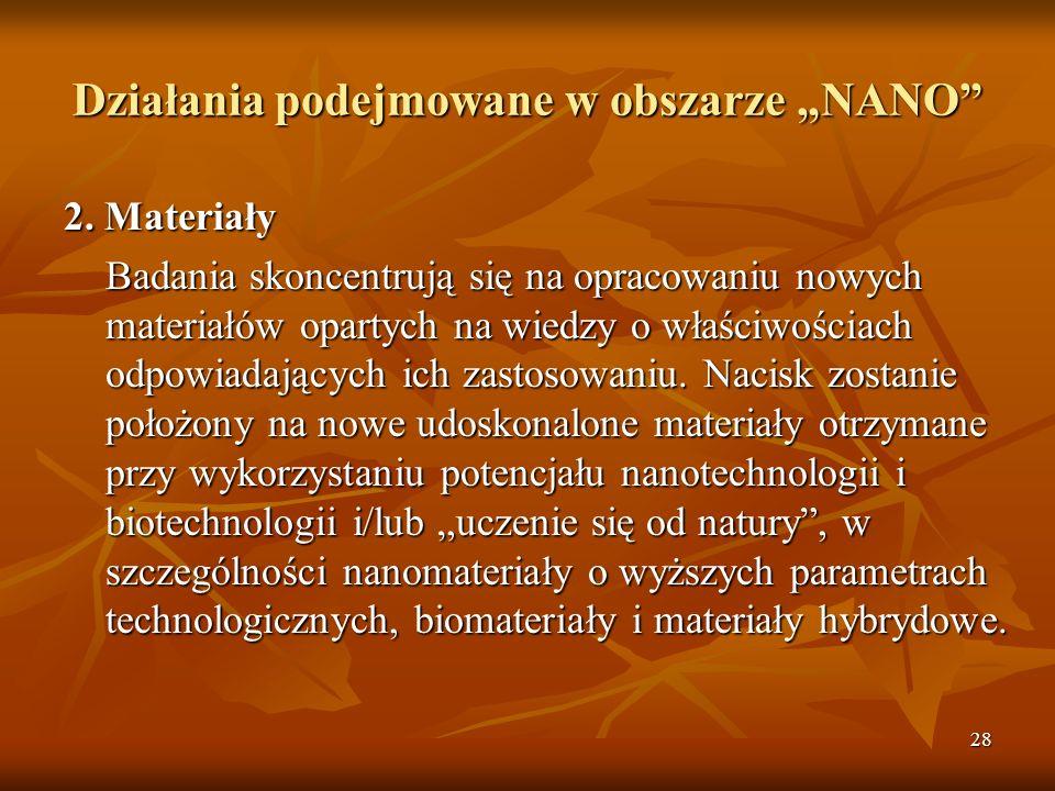 28 Działania podejmowane w obszarze NANO 2.