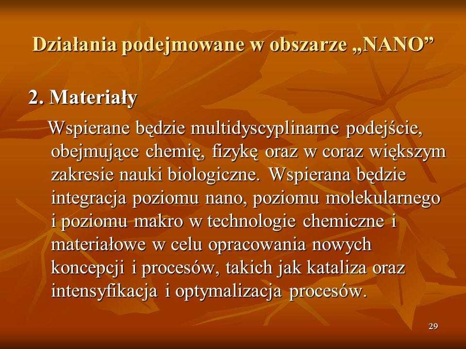 29 Działania podejmowane w obszarze NANO 2.