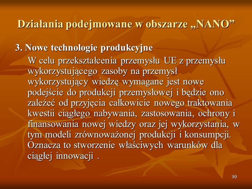 30 Działania podejmowane w obszarze NANO 3.