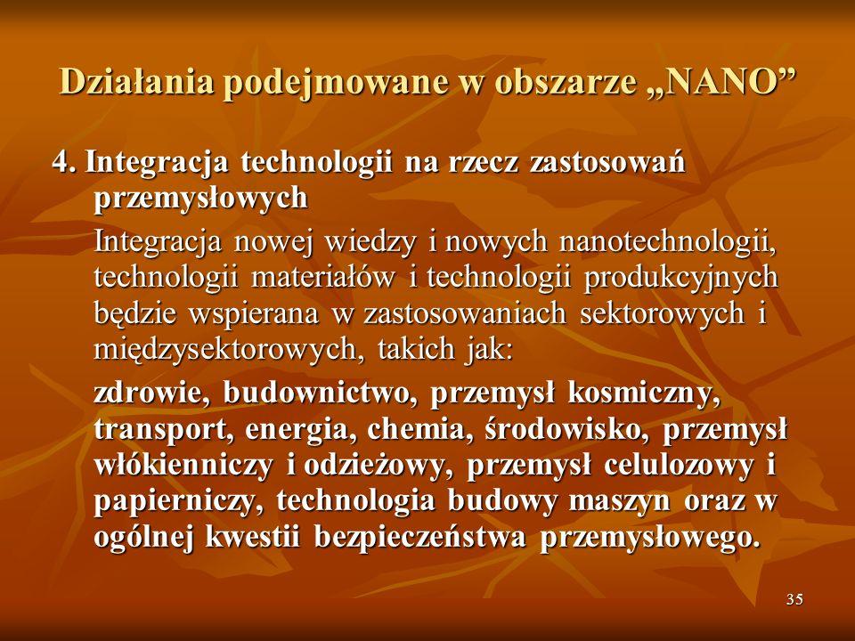 35 Działania podejmowane w obszarze NANO 4.