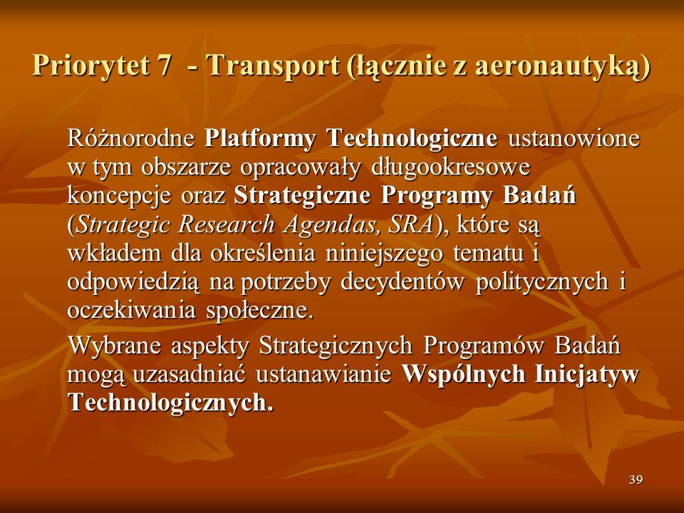 39 Priorytet 7 - Transport (łącznie z aeronautyką) Różnorodne Platformy Technologiczne ustanowione w tym obszarze opracowały długookresowe koncepcje oraz Strategiczne Programy Badań (Strategic Research Agendas, SRA), które są wkładem dla określenia niniejszego tematu i odpowiedzią na potrzeby decydentów politycznych i oczekiwania społeczne.