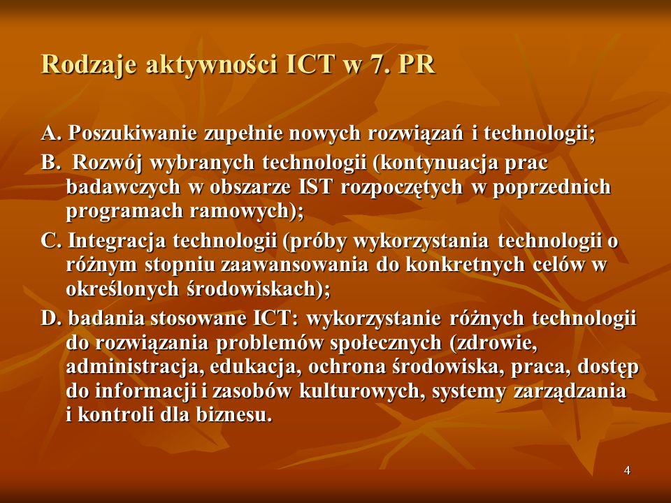 4 Rodzaje aktywności ICT w 7.PR A. Poszukiwanie zupełnie nowych rozwiązań i technologii; B.