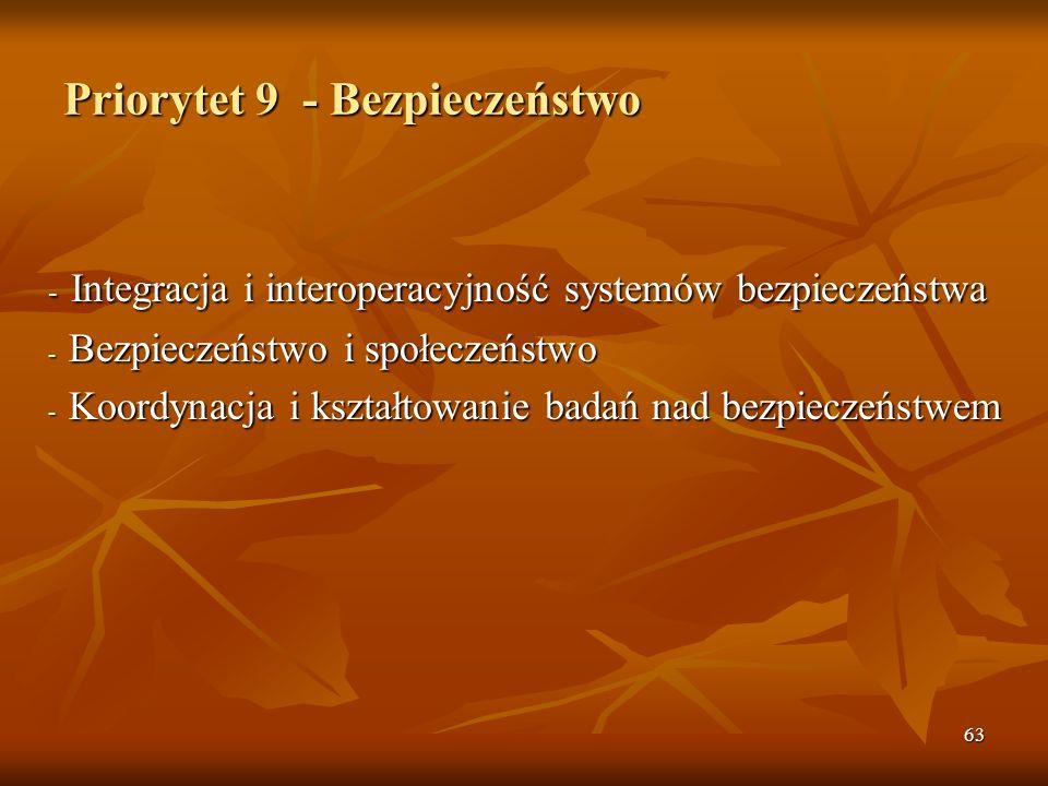 63 Priorytet 9 - Bezpieczeństwo - Integracja i interoperacyjność systemów bezpieczeństwa - Bezpieczeństwo i społeczeństwo - Koordynacja i kształtowanie badań nad bezpieczeństwem