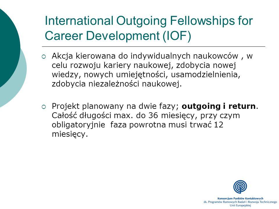 International Outgoing Fellowships for Career Development (IOF) Akcja kierowana do indywidualnych naukowców, w celu rozwoju kariery naukowej, zdobycia