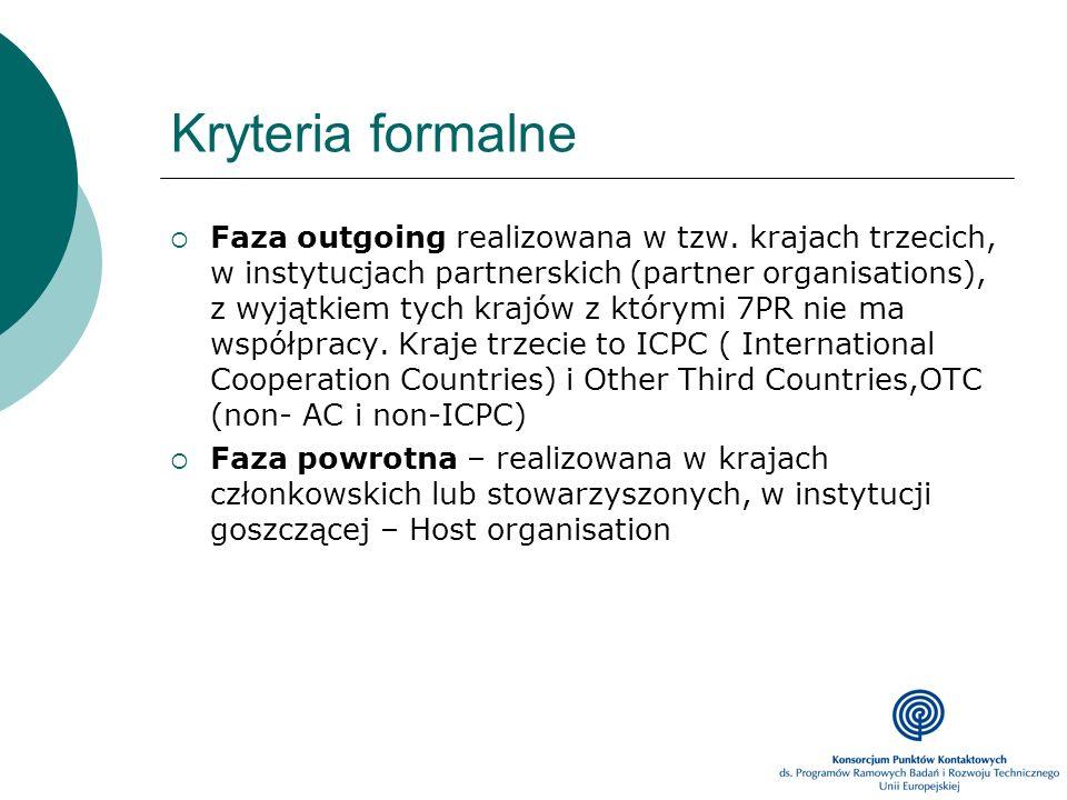 Kryteria formalne Faza outgoing realizowana w tzw. krajach trzecich, w instytucjach partnerskich (partner organisations), z wyjątkiem tych krajów z kt