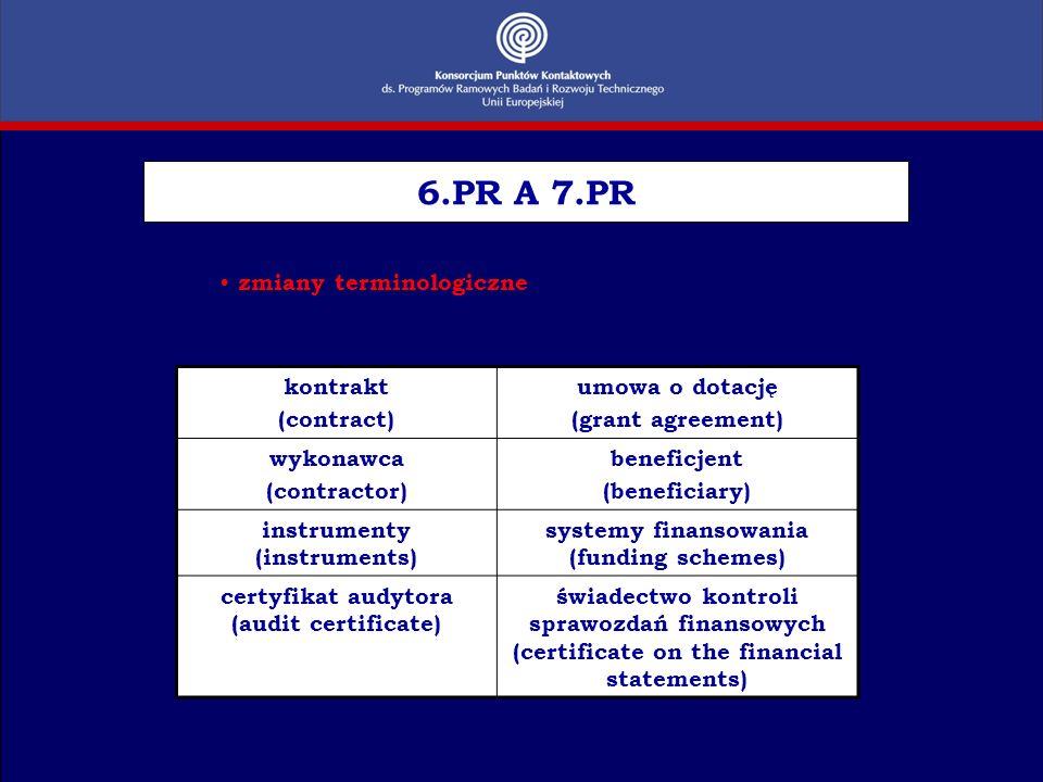 zmiany terminologiczne 6.PR A 7.PR kontrakt (contract) umowa o dotację (grant agreement) wykonawca (contractor) beneficjent (beneficiary) instrumenty