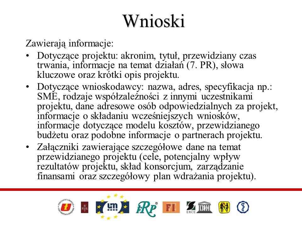 Wnioski Zawierają informacje: Dotyczące projektu: akronim, tytuł, przewidziany czas trwania, informacje na temat działań (7. PR), słowa kluczowe oraz