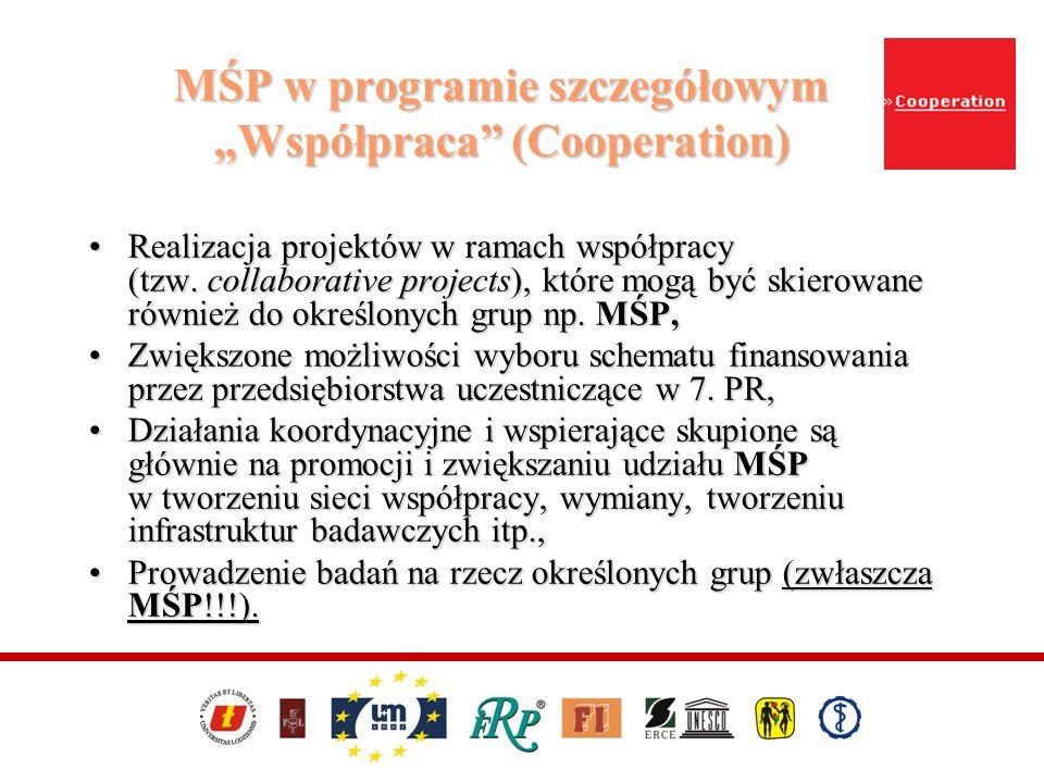 MŚP w programie szczegółowym Współpraca (Cooperation) Realizacja projektów w ramach współpracy (tzw. collaborative projects), które mogą być skierowan