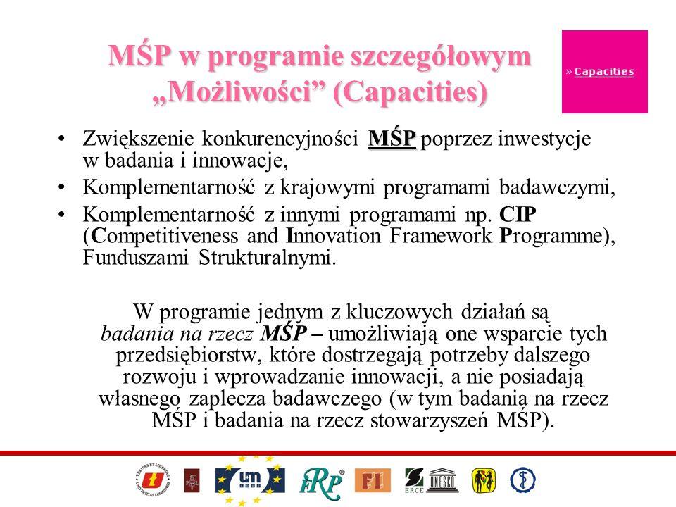 MŚP w programie szczegółowym Możliwości (Capacities) MŚPZwiększenie konkurencyjności MŚP poprzez inwestycje w badania i innowacje, Komplementarność z