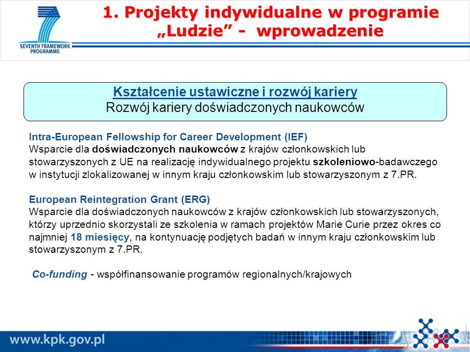Kształcenie ustawiczne i rozwój kariery Rozwój kariery doświadczonych naukowców Intra-European Fellowship for Career Development (IEF) Wsparcie dla doświadczonych naukowców z krajów członkowskich lub stowarzyszonych z UE na realizację indywidualnego projektu szkoleniowo-badawczego w instytucji zlokalizowanej w innym kraju członkowskim lub stowarzyszonym z 7.PR.