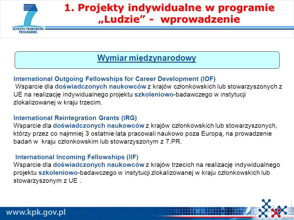 Wymiar międzynarodowy International Outgoing Fellowships for Career Development (IOF) Wsparcie dla doświadczonych naukowców z krajów członkowskich lub stowarzyszonych z UE na realizację indywidualnego projektu szkoleniowo-badawczego w instytucji zlokalizowanej w kraju trzecim.
