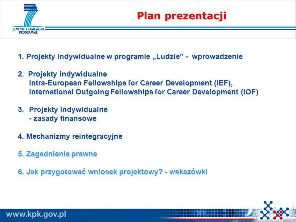 Plan prezentacji 1. Projekty indywidualne w programie Ludzie - wprowadzenie 2. Projekty indywidualne Intra-European Fellowships for Career Development
