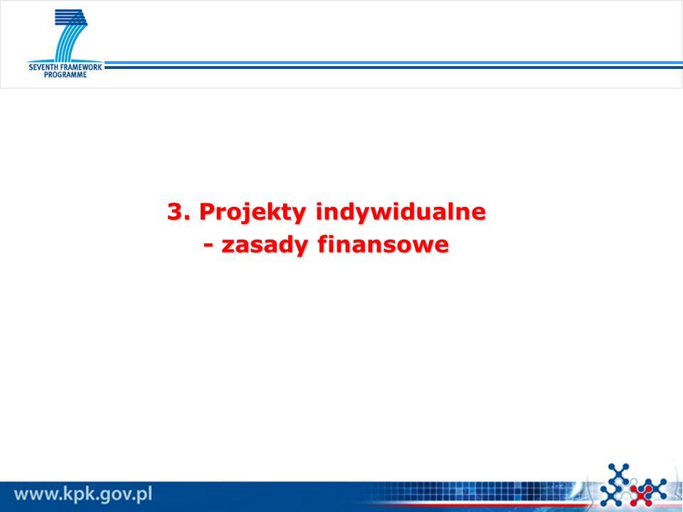 3. Projekty indywidualne - zasady finansowe