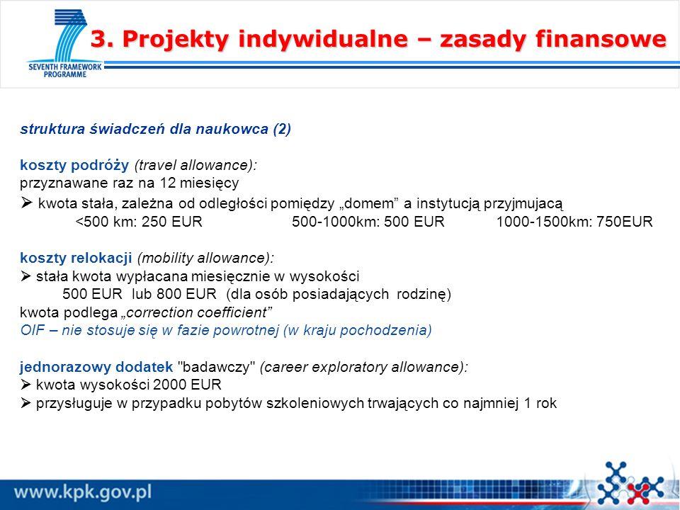 struktura świadczeń dla naukowca (2) koszty podróży (travel allowance): przyznawane raz na 12 miesięcy kwota stała, zależna od odległości pomiędzy domem a instytucją przyjmujacą <500 km: 250 EUR500-1000km: 500 EUR1000-1500km: 750EUR koszty relokacji (mobility allowance): stała kwota wypłacana miesięcznie w wysokości 500 EUR lub 800 EUR (dla osób posiadających rodzinę) kwota podlega correction coefficient OIF – nie stosuje się w fazie powrotnej (w kraju pochodzenia) jednorazowy dodatek badawczy (career exploratory allowance): kwota wysokości 2000 EUR przysługuje w przypadku pobytów szkoleniowych trwających co najmniej 1 rok 3.