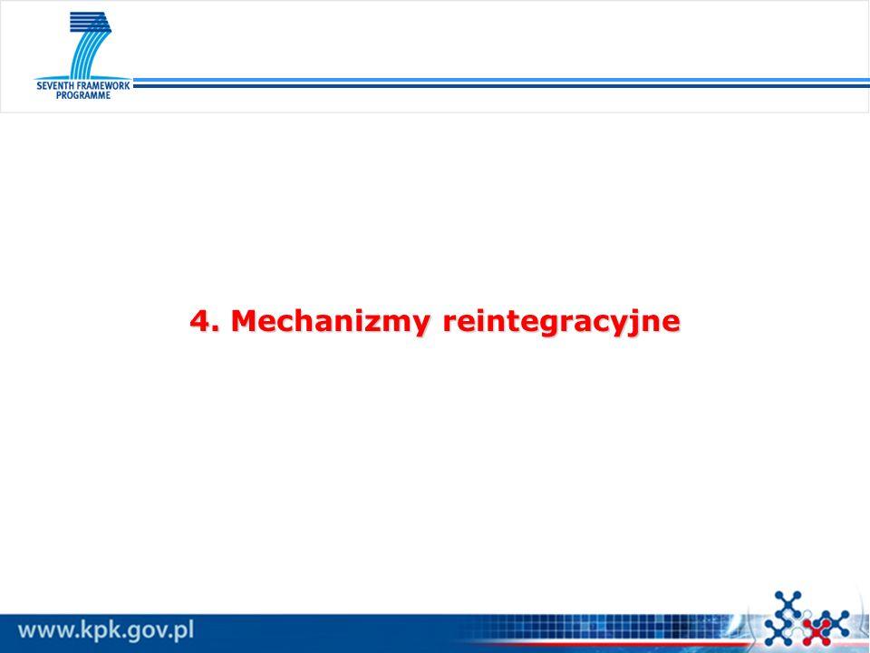 4. Mechanizmy reintegracyjne