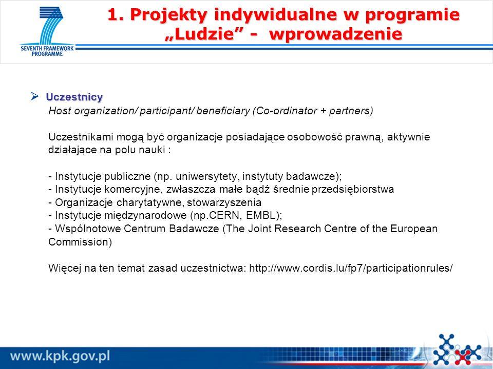 Uczestnicy Uczestnicy Host organization/ participant/ beneficiary (Co-ordinator + partners) Uczestnikami mogą być organizacje posiadające osobowość prawną, aktywnie działające na polu nauki : - Instytucje publiczne (np.