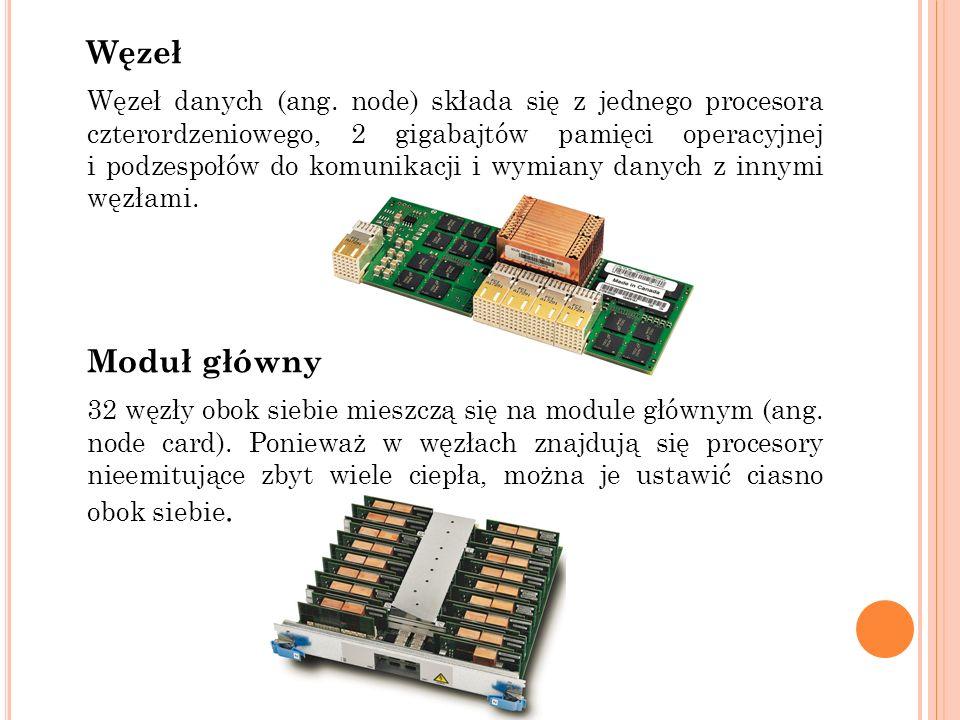 Węzeł Węzeł danych (ang. node) składa się z jednego procesora czterordzeniowego, 2 gigabajtów pamięci operacyjnej i podzespołów do komunikacji i wymia