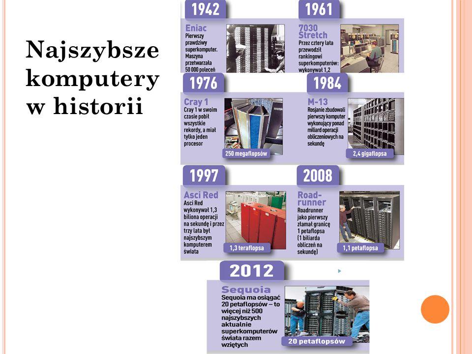 K OMPUTERY ZE SPECJALNĄ KARTĄ GRAFICZNĄ Absolutną nowością są superkomputery, w których priorytetem jest moc obliczeniowa karty graficznej.
