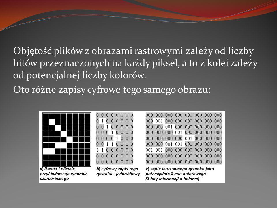 Objętość plików z obrazami rastrowymi zależy od liczby bitów przeznaczonych na każdy piksel, a to z kolei zależy od potencjalnej liczby kolorów. Oto r