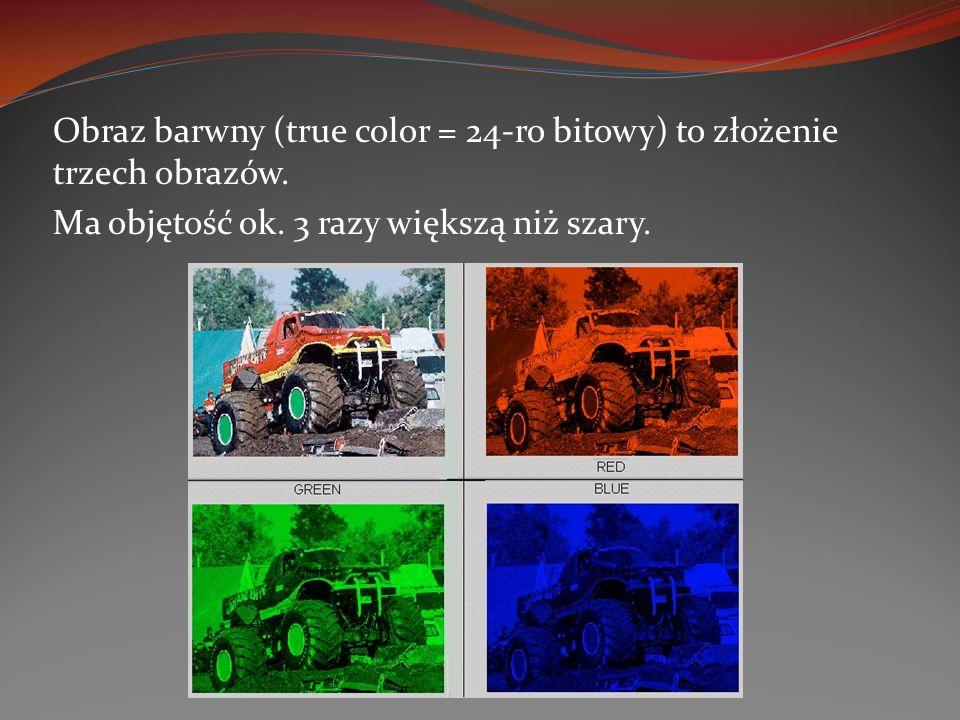 Obraz barwny (true color = 24-ro bitowy) to złożenie trzech obrazów. Ma objętość ok. 3 razy większą niż szary.