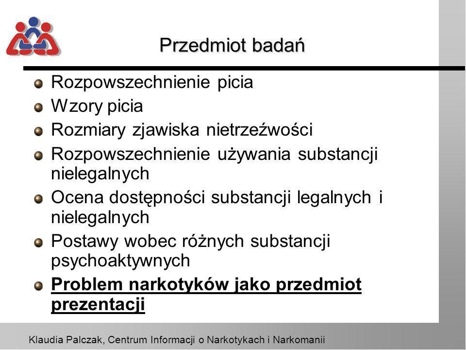 Klaudia Palczak, Centrum Informacji o Narkotykach i Narkomanii Janusz Sierosławski, Instytut Psychiatrii I Neurologii Odsetki studentów, którzy używali poszczególnych środków chociaż raz w swoim życiu