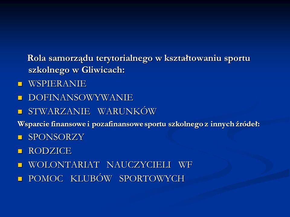 Rola samorządu terytorialnego w kształtowaniu sportu szkolnego w Gliwicach: Rola samorządu terytorialnego w kształtowaniu sportu szkolnego w Gliwicach