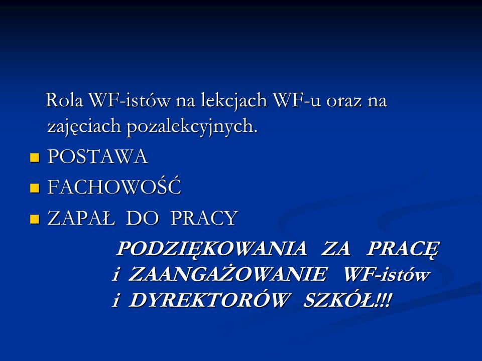 Rola WF-istów na lekcjach WF-u oraz na zajęciach pozalekcyjnych. Rola WF-istów na lekcjach WF-u oraz na zajęciach pozalekcyjnych. POSTAWA POSTAWA FACH