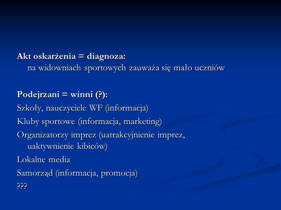 Akt oskarżenia = diagnoza: na widowniach sportowych zauważa się mało uczniów Podejrzani = winni (?): Szkoły, nauczyciele WF (informacja) Kluby sportow