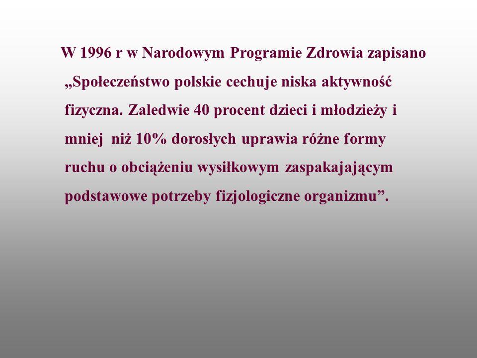 W 1996 r w Narodowym Programie Zdrowia zapisano Społeczeństwo polskie cechuje niska aktywność fizyczna. Zaledwie 40 procent dzieci i młodzieży i mniej