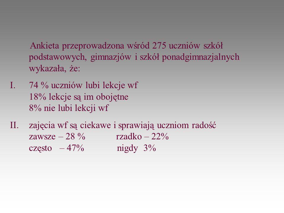 Wychowanie fizyczne jest troską psychiki o ciało prof. Tatarkiewicz