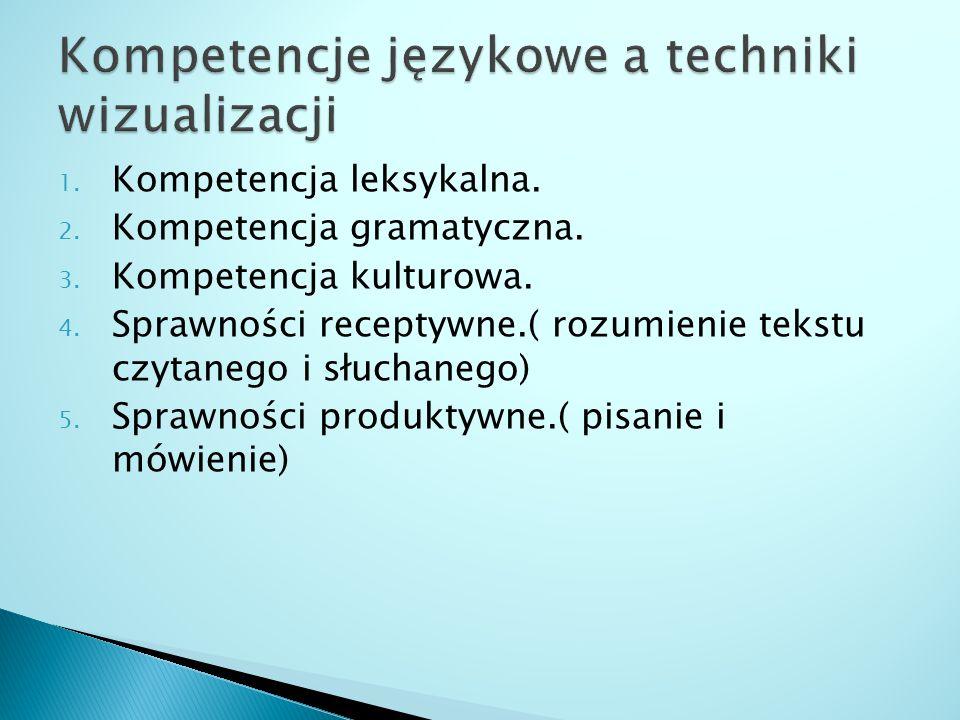 1. Kompetencja leksykalna. 2. Kompetencja gramatyczna. 3. Kompetencja kulturowa. 4. Sprawności receptywne.( rozumienie tekstu czytanego i słuchanego)