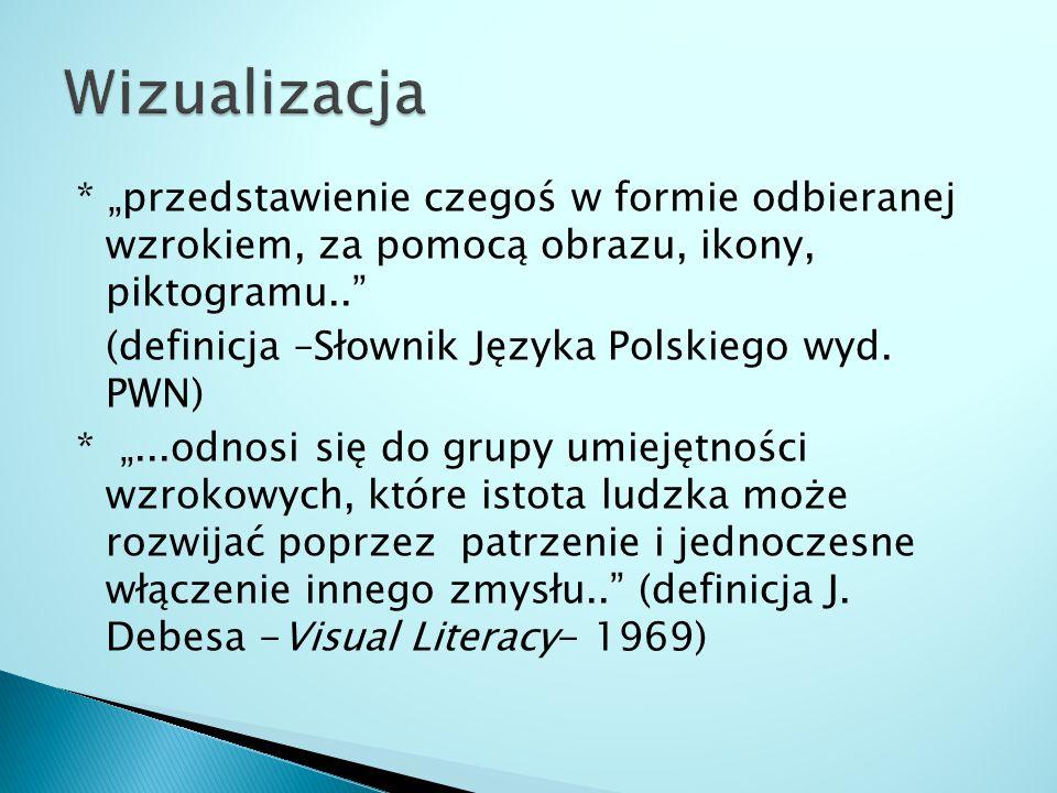 * przedstawienie czegoś w formie odbieranej wzrokiem, za pomocą obrazu, ikony, piktogramu.. (definicja –Słownik Języka Polskiego wyd. PWN) *...odnosi