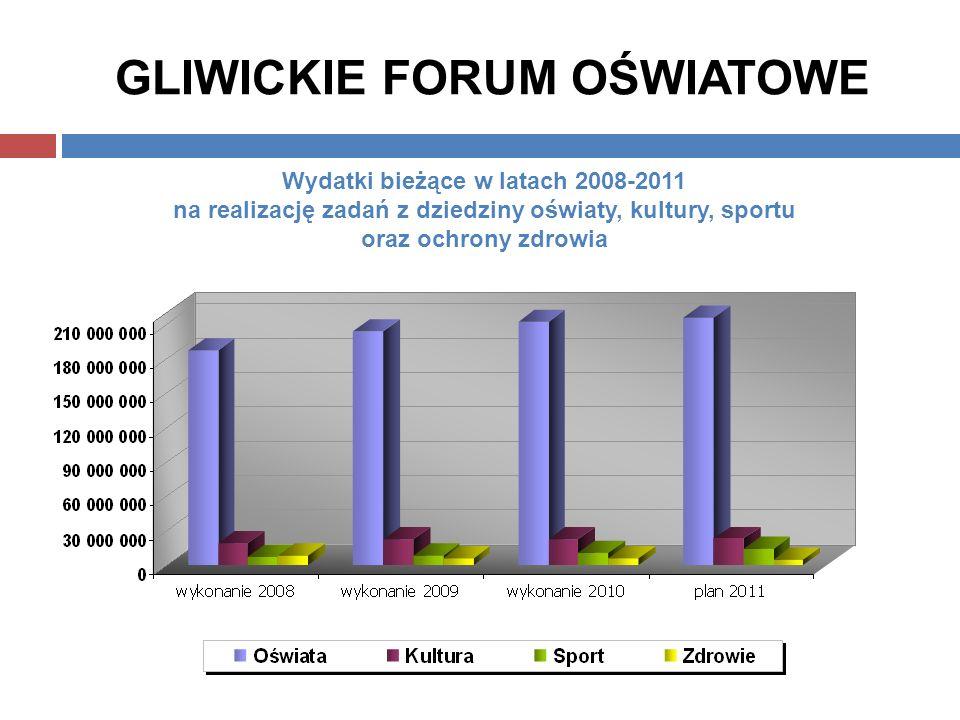 GLIWICKIE FORUM OŚWIATOWE Wydatki bieżące w latach 2008-2011 na realizację zadań z dziedziny oświaty, kultury, sportu oraz ochrony zdrowia