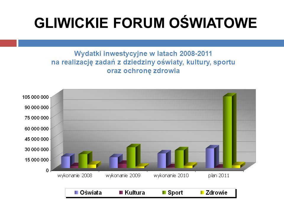 GLIWICKIE FORUM OŚWIATOWE Wydatki inwestycyjne w latach 2008-2011 na realizację zadań z dziedziny oświaty, kultury, sportu oraz ochronę zdrowia