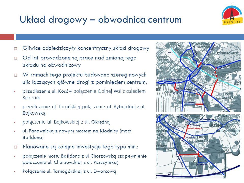 Układ drogowy – obwodnica centrum Gliwice odziedziczyły koncentryczny układ drogowy Od lat prowadzone są prace nad zmianą tego układu na obwodnicowy W ramach tego projektu budowano szereg nowych ulic łączących główne drogi z pominięciem centrum: przedłużenie ul.