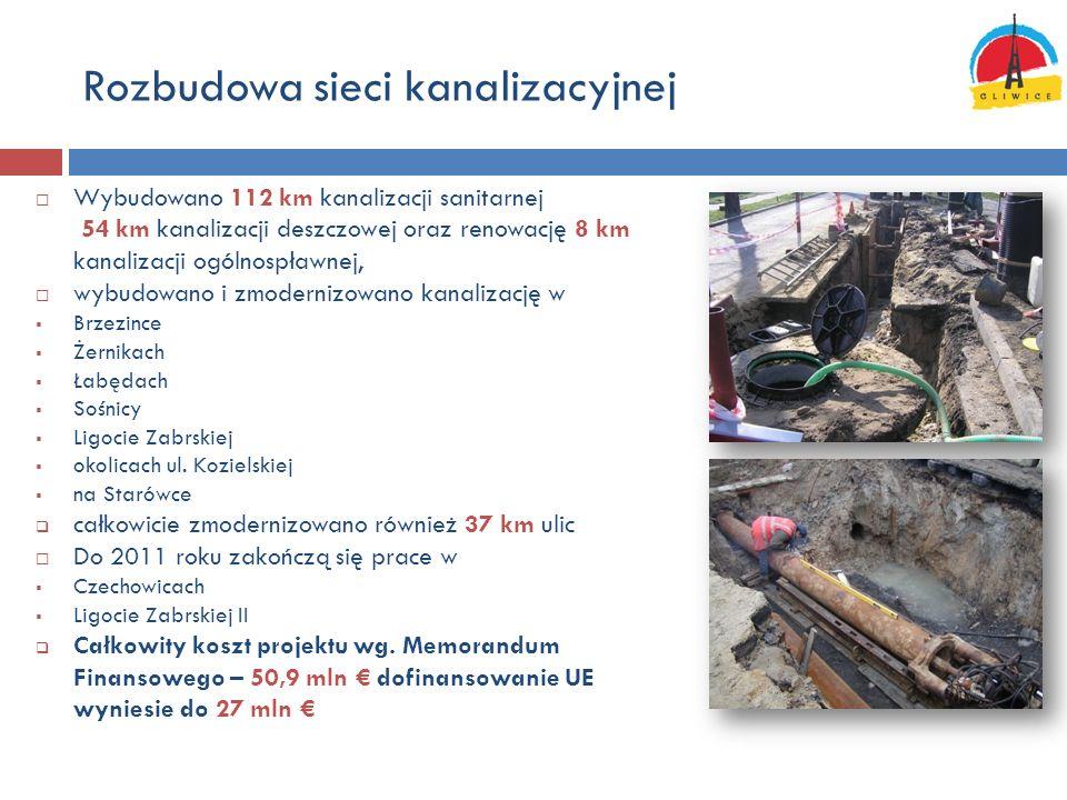 Rozbudowa sieci kanalizacyjnej Wybudowano 112 km kanalizacji sanitarnej 54 km kanalizacji deszczowej oraz renowację 8 km kanalizacji ogólnospławnej, wybudowano i zmodernizowano kanalizację w Brzezince Żernikach Łabędach Sośnicy Ligocie Zabrskiej okolicach ul.