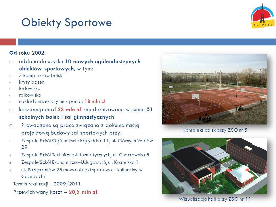 Obiekty Sportowe Od roku 2002: oddano do użytku 10 nowych ogólnodostępnych obiektów sportowych, w tym: 7 kompleksów boisk kryty basen lodowisko rolkow