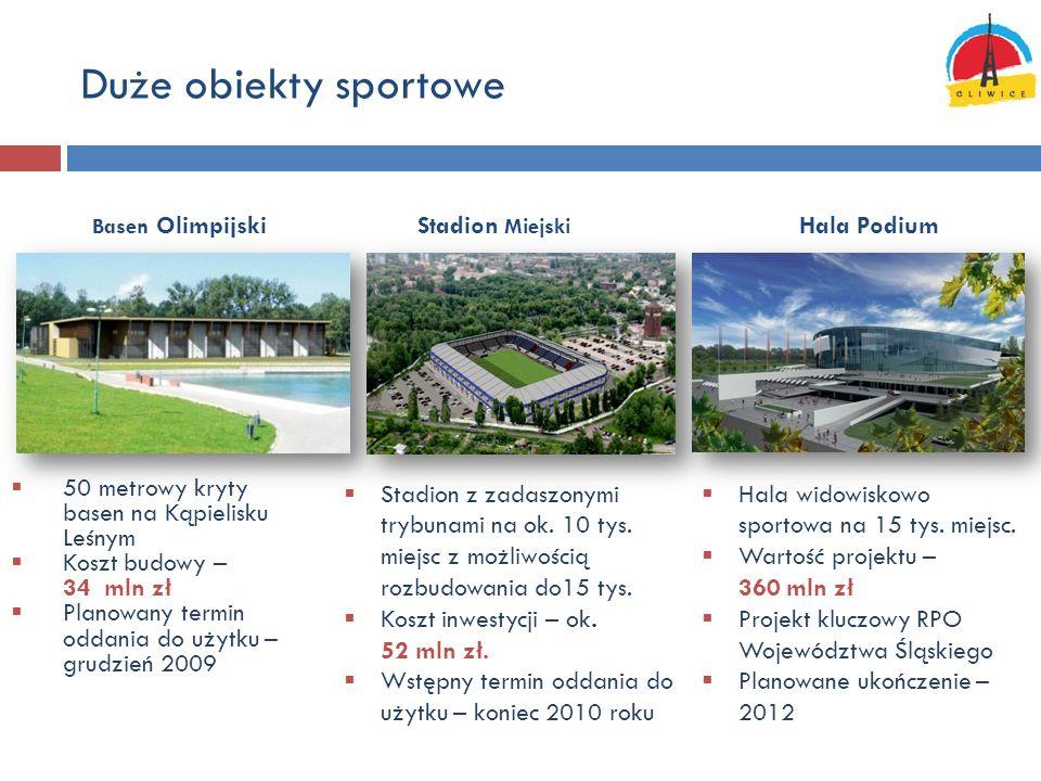 Duże obiekty sportowe Stadion z zadaszonymi trybunami na ok. 10 tys. miejsc z możliwością rozbudowania do15 tys. Koszt inwestycji – ok. 52 mln zł. Wst