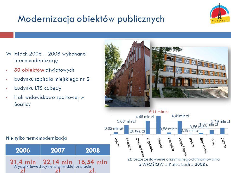 Modernizacja obiektów publicznych Zbiorcze zestawienie otrzymanego dofinansowania z WFOŚiGW w Katowicach w 2008 r. W latach 2006 – 2008 wykonano termo