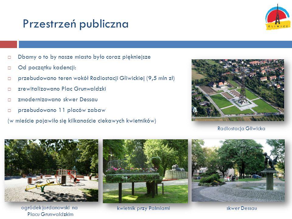 Przestrzeń publiczna Dbamy o to by nasze miasto było coraz piękniejsze Od początku kadencji: przebudowano teren wokół Radiostacji Gliwickiej (9,5 mln