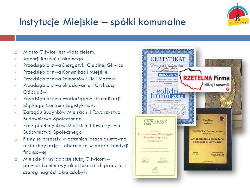 Instytucje Miejskie – spółki komunalne Miasto Gliwice jest właścicielem: Agencji Rozwoju Lokalnego Przedsiębiorstwa Energetyki Cieplnej Gliwice Przeds