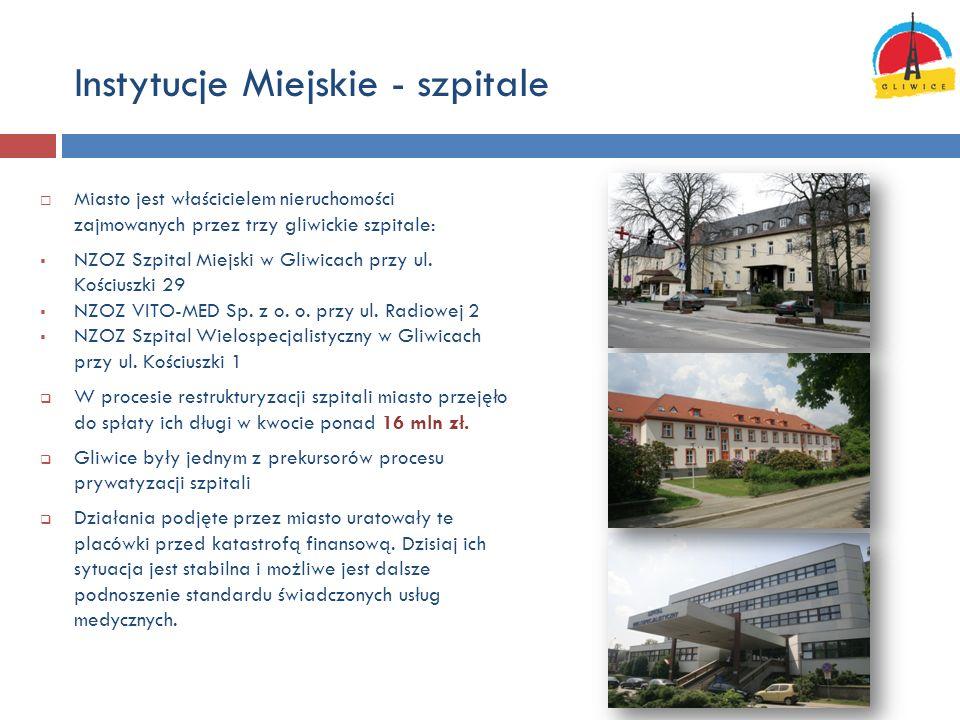 Instytucje Miejskie - szpitale Miasto jest właścicielem nieruchomości zajmowanych przez trzy gliwickie szpitale: NZOZ Szpital Miejski w Gliwicach przy