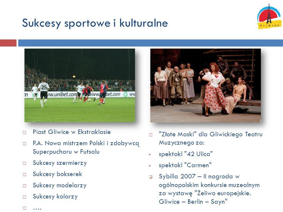 Sukcesy sportowe i kulturalne Piast Gliwice w Ekstraklasie P.A. Nowa mistrzem Polski i zdobywcą Superpucharu w Futsalu Sukcesy szermierzy Sukcesy boks