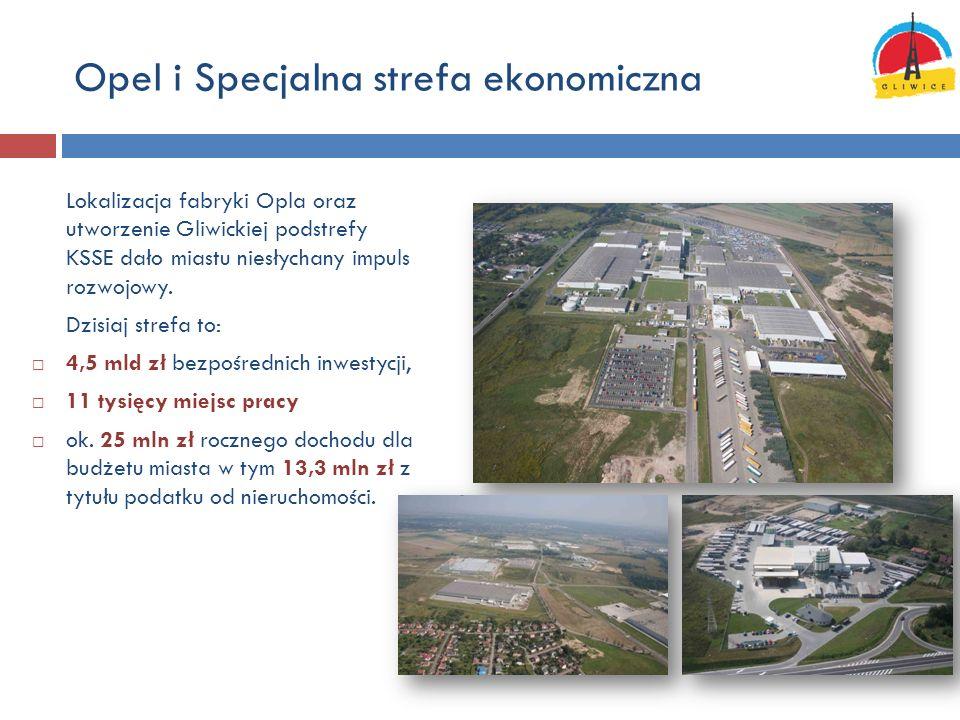 Opel i Specjalna strefa ekonomiczna Lokalizacja fabryki Opla oraz utworzenie Gliwickiej podstrefy KSSE dało miastu niesłychany impuls rozwojowy. Dzisi