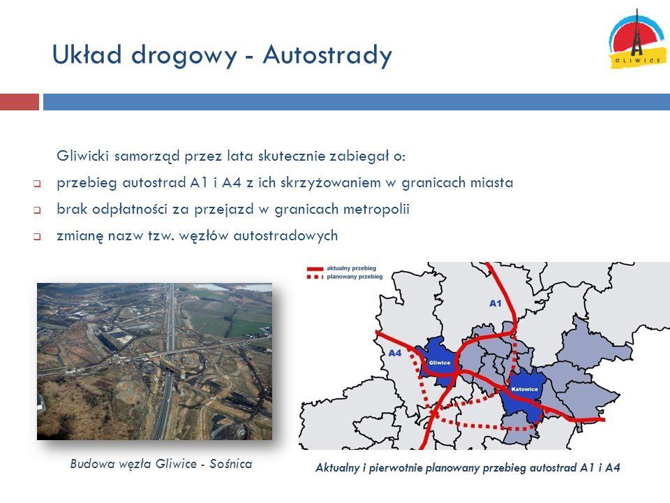 Układ drogowy - Autostrady Gliwicki samorząd przez lata skutecznie zabiegał o: przebieg autostrad A1 i A4 z ich skrzyżowaniem w granicach miasta brak