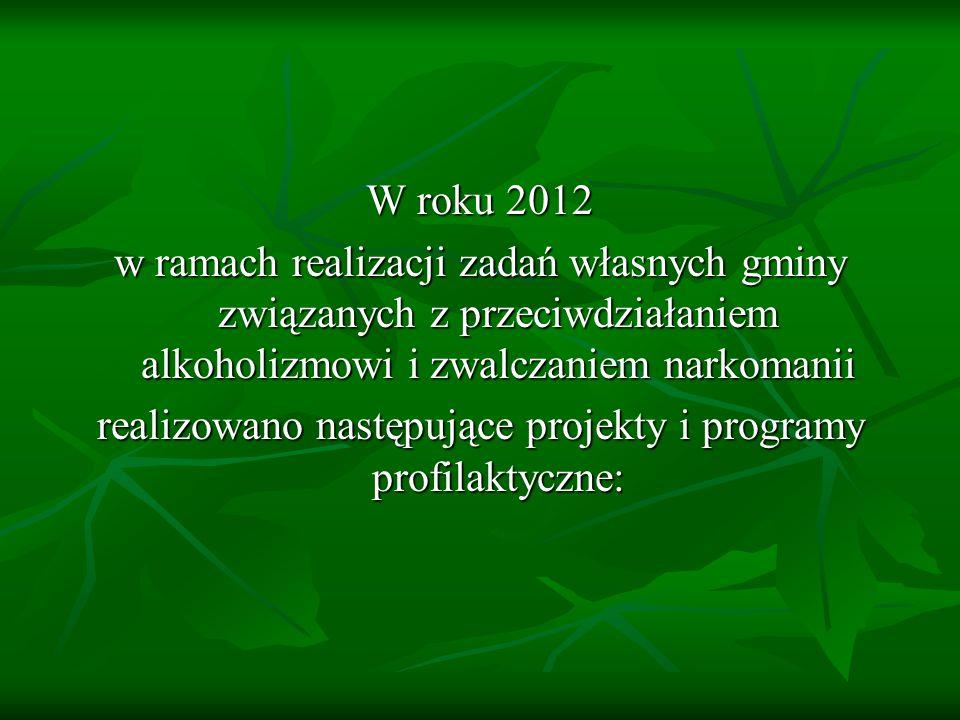 W roku 2012 w ramach realizacji zadań własnych gminy związanych z przeciwdziałaniem alkoholizmowi i zwalczaniem narkomanii realizowano następujące projekty i programy profilaktyczne: